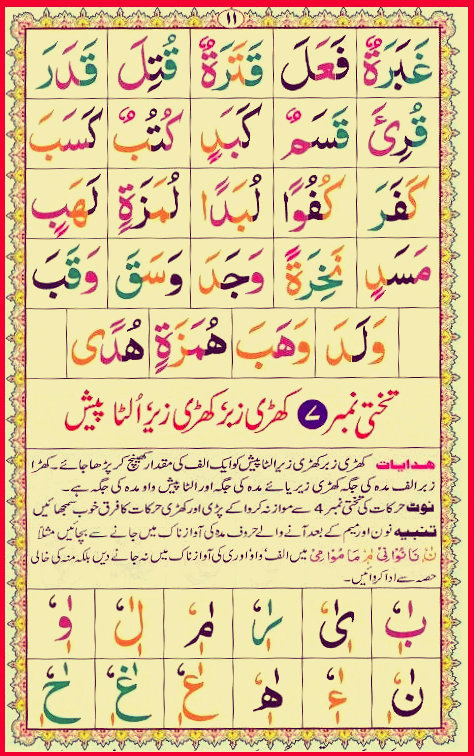Iqra learn to read quran urdu vcdhelp