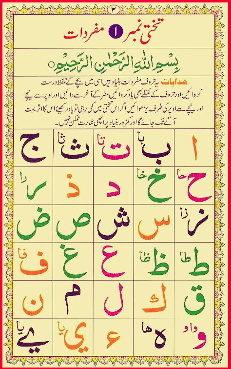Learn The Alphabets Online - Learn Quran Online for Free